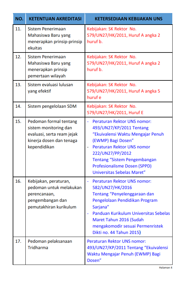Draft Keterpenuhan Kebijakan_004