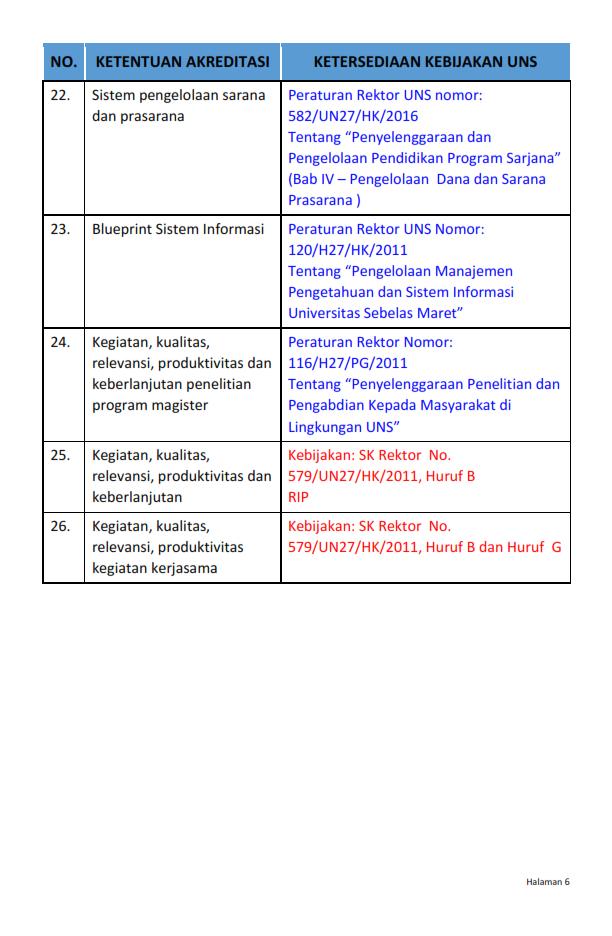 Draft Keterpenuhan Kebijakan_006