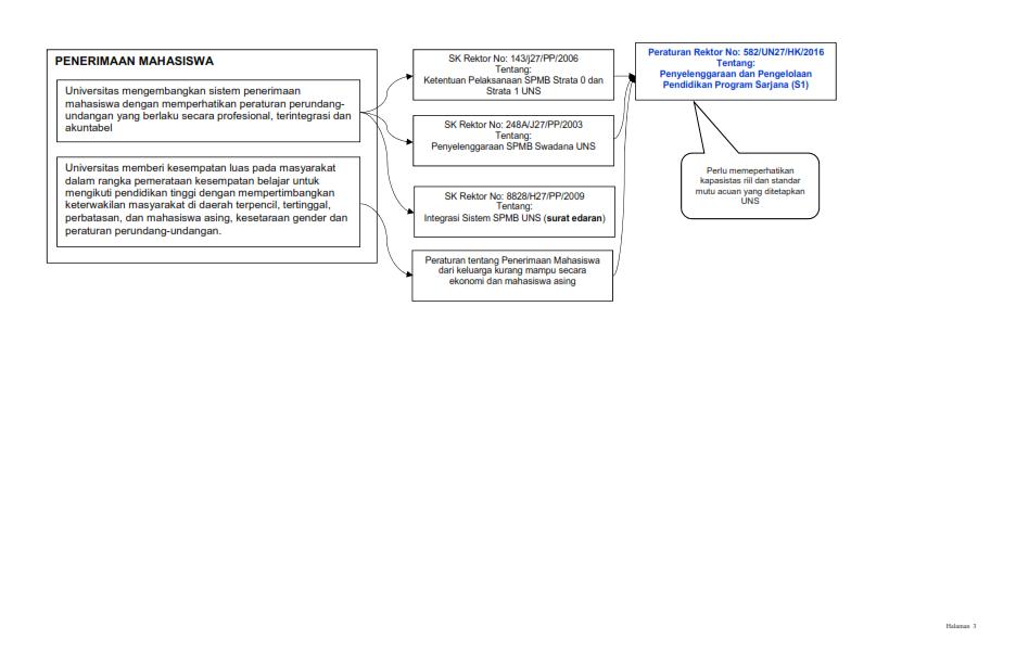 Peta Regulasi_003
