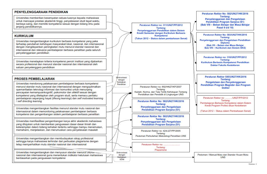 Peta Regulasi_004