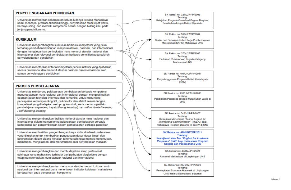 Peta Regulasi_005
