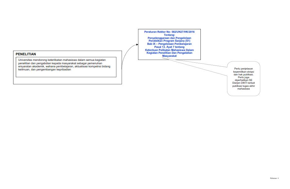 Peta Regulasi_006