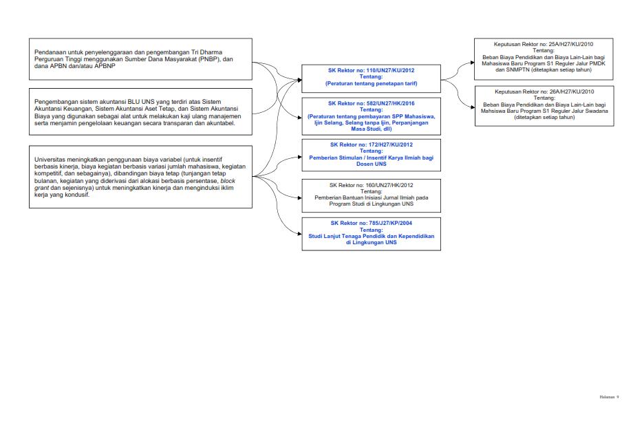 Peta Regulasi_009