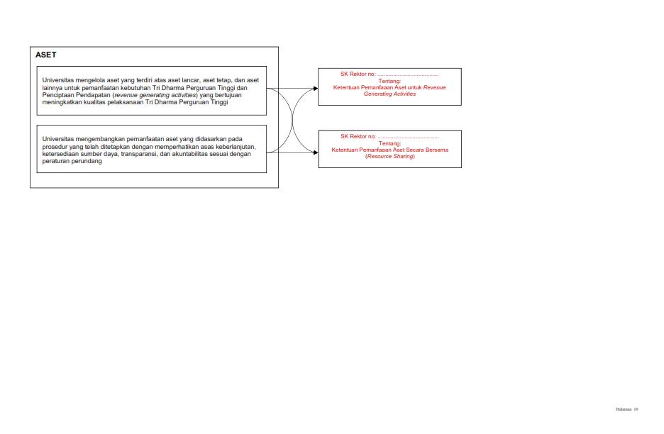 Peta Regulasi_010